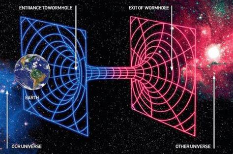 imagenes universos paralelos universos paralelos blog de emilio silvera v