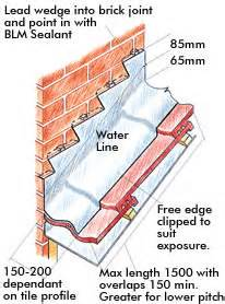 Hip Roof Dimensions Lead Instalation Guide