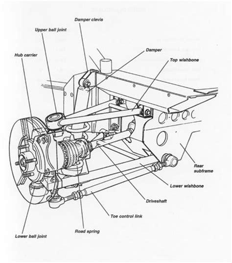 car suspension diagram car modification shops in punjab oto news
