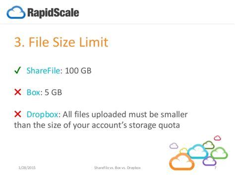 Dropbox Maximum File Size | sharefile vs box vs dropbox