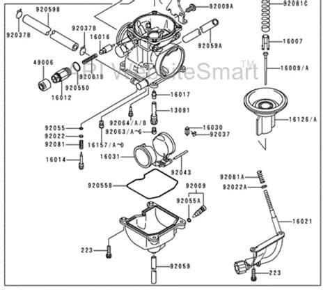 kawasaki 220 bayou carburetor diagram kawasaki bayou 220 carburetor diagram car interior design