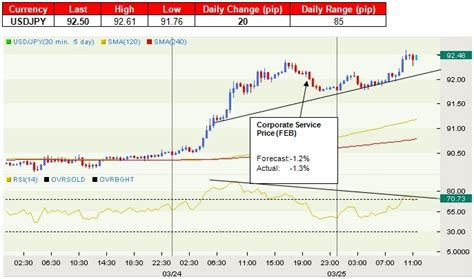 currency converter yen to nzd new zealand dollar pares previous day s decline japanese