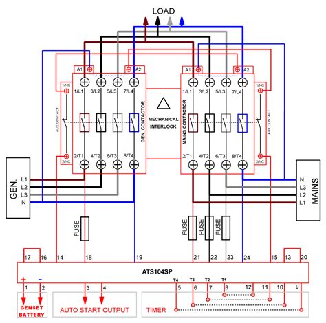 ats panel wiring diagram for diesel generator with standby