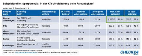 Autoverkauf Versicherung by Beim Autokauf Kfz Versicherung Vergleichen Und Bis Zu 76