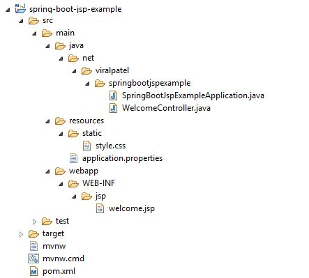 spring boot jsp hello world tutorial with exle