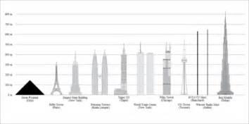 burj khalifa observation deck height burj khalifa