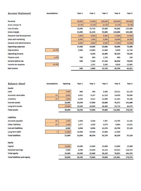 projected income statement template excel financial projections template plan projections