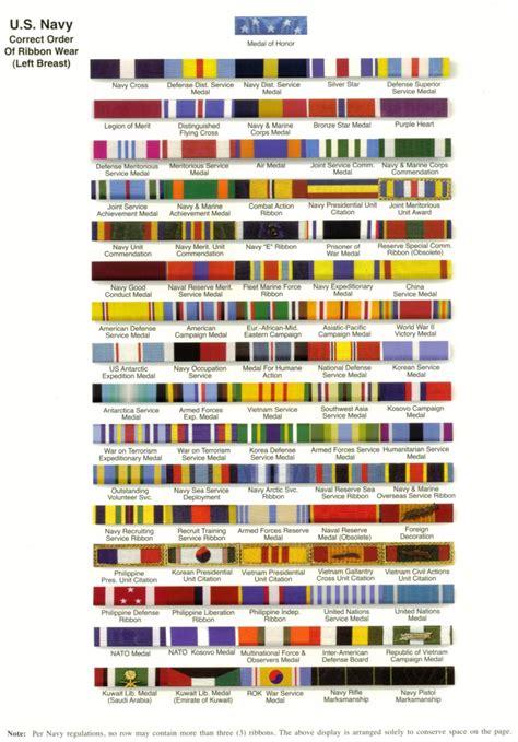 Ribbon Rack Order by Pin Navy Ribbon Chart On