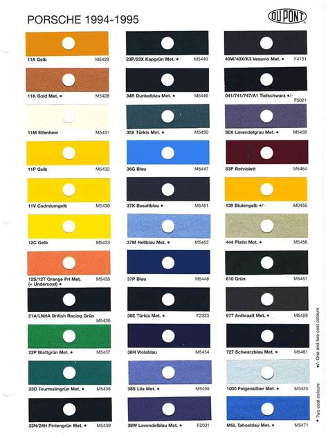 dupont car color chart html autos weblog