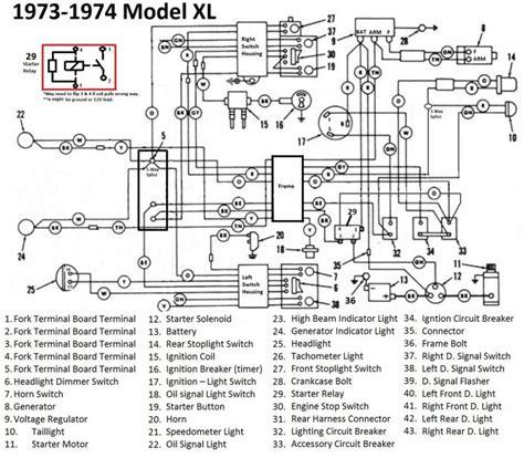 1969 Triumph Tr6 Wiring Diagram Schematic Auto