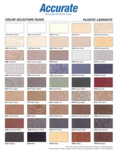 marvelous Toilet Paper Holders For Bathroom #9: accurate-plastic-laminate-colorchart.png