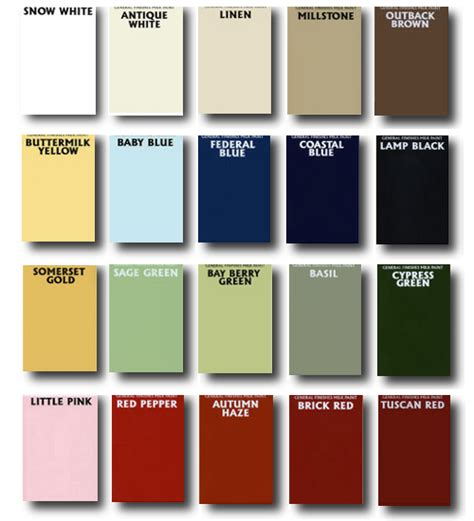 milk paint colors ideas howard toscana milk paint 8 oz helm paint new orleans milk paint