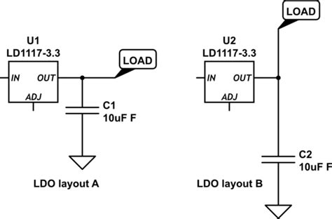 output capacitor selection for ldo ldo output capacitor esr 28 images output stabilization capacitor 28 images stabilizing
