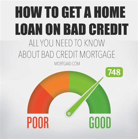 need a house loan with bad credit bad credit sub prime mortgage all you need to know
