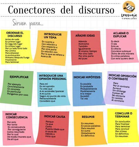libro conectores de la lengua dimebarcelona on twitter quot conectores de discurso manuluces espa 241 ol spanish ele https t co