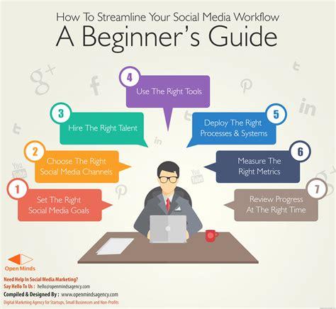 social media workflow how to streamline your social media workflow a beginner