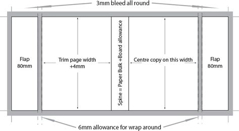 book layout guide preparing print ready pdf files for book printing
