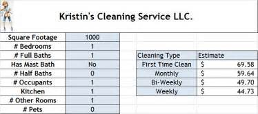 House cleaning pricing average prices for house cleaning services