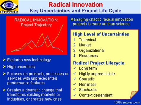the gap a radical plan to win in and books radical innovation for top line growth how to manage
