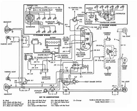 ford  dash gauges wiring diagram