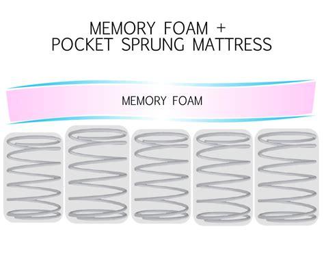 Pocket Sprung Mattress With Memory Foam Layer by Adaptive 1000 Pocket Sprung 4ft Mattress