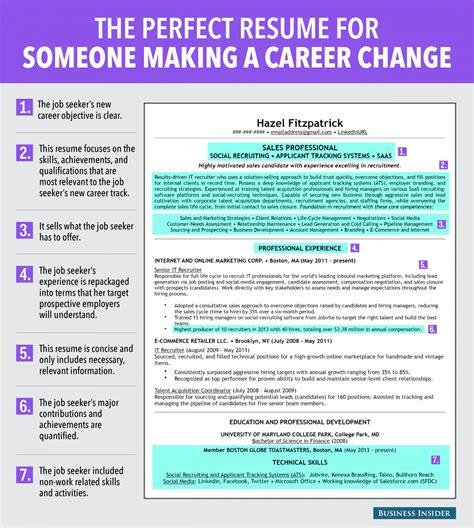 skills to put down on a resume getjob csat co
