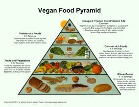 food for thought vegan sandwiches animal rights