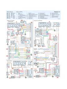 central locking wiring diagram for peugeot 206 get free image about wiring diagram