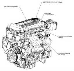 saturn ion 2 engine diagram get free image about wiring diagram
