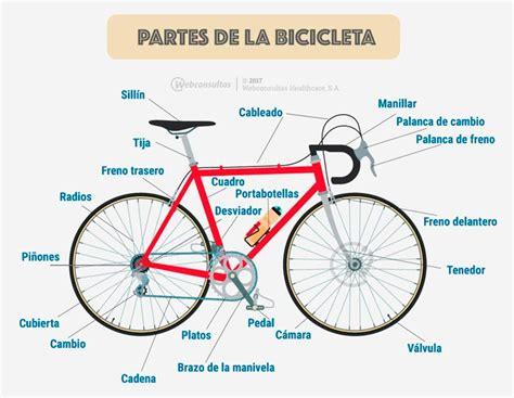 comprar cuadro de bicicleta consejos para comprar la bicicleta perfecta