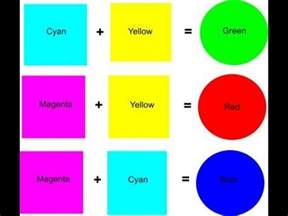 color make what 2 colors make blue mix colors to make blue what