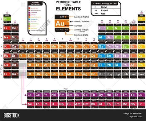 solid elements terrassenüberdachung vector colorful periodic table vector photo bigstock