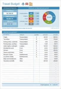 Travel Budget Template 10 Excel Budget Templates