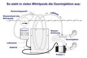 whirlpool badewanne ersatzteile whirlpool ersatzteile whirlpool zubeh 246 r und whirlpools