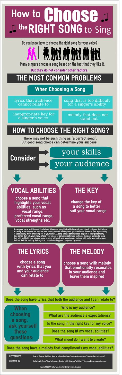 how to choose the right song to sing