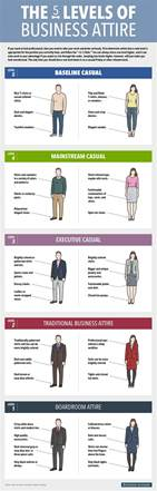 types of party dress codes prom stores
