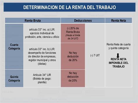 escala impuesto a la renta 2015 persona natural renta personas naturales 2014