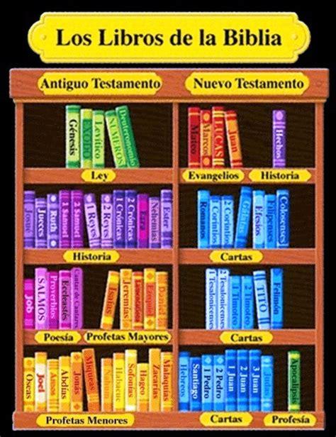 libro la biblioteca de los los libros dela biblia cristiana imagui