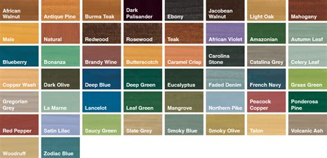 sherwin williams lacquer 2017 grasscloth wallpaper