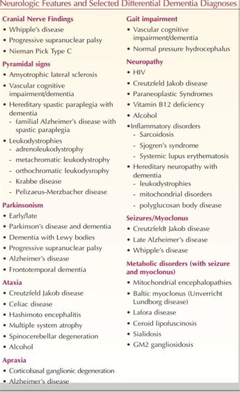 Detox Patient Differential Diagnosis by 155 Best Images On Nursing Students