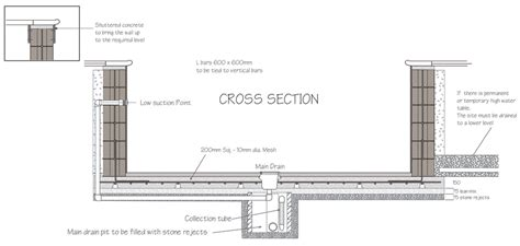 section of swimming pool swimming pool cross section pictures to pin on pinterest