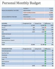 Personal Budgeting Templates 10 Personal Budget Templates