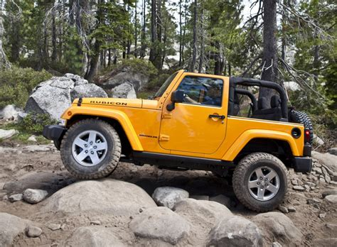 What Is The Meaning Of Jeep Jeep Wrangler Jigged