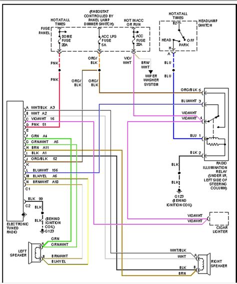 1988 jeep wrangler wiring schematic wiring diagrams