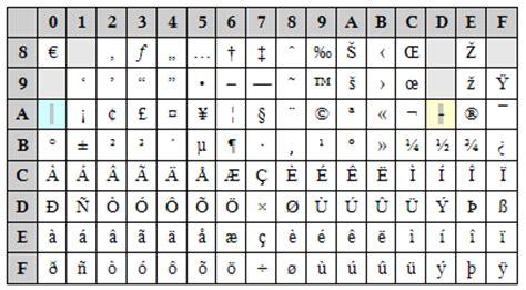 utf 8 tabelle windows 1252 japaneseclass jp