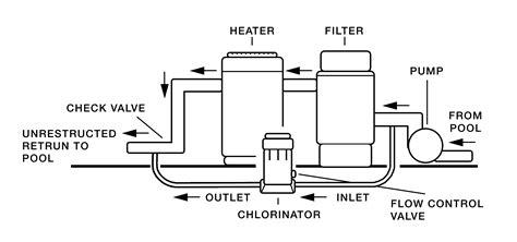 hayward heat troubleshooting wiring diagrams wiring