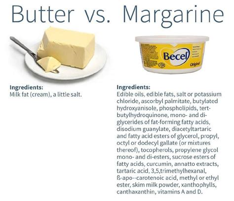 is it better to eat butter or margarine 6 more foods i don t plan to buy or eat again real food