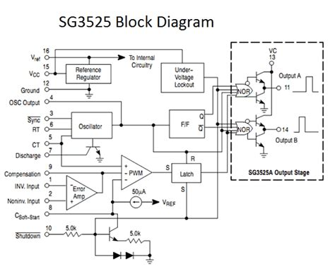 Eton Sr 100 2 Power 2 Channel hobi oprek elektronika rangkaian pwm controller