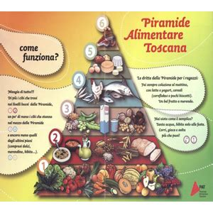 piramide alimentare toscana piramide alimentare toscana sapore di sapere