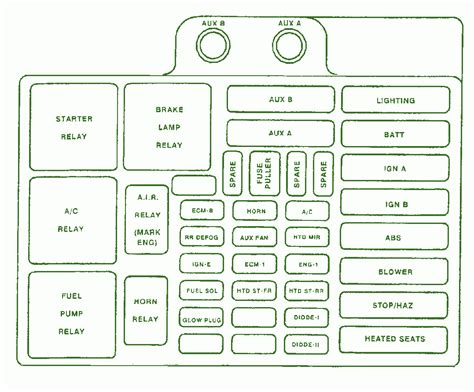 chevy  fuse box diagram circuit wiring diagrams